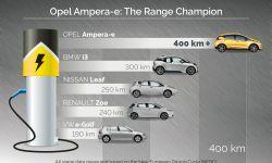 Opel-Ampera-E-302873-EN.jpg