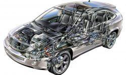 Elektryczny napęd 4x4 w hybrydach Toyoty i Lexusa